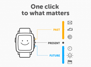 "Pebble Time ""timeline"""